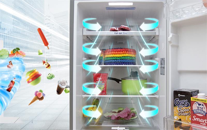 Thực phẩm được làm lạnh đồng nhất với hệ thống khi lạnh đa chiều