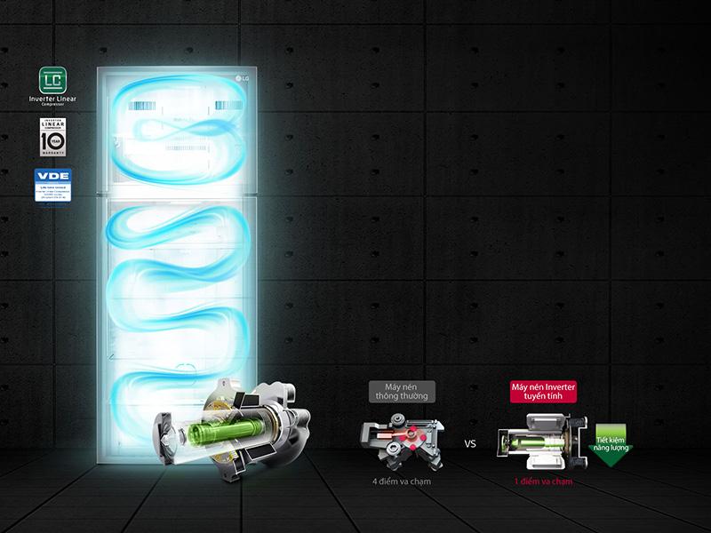Công nghệ máy nén Inverter giúp tiết kiệm điện năng