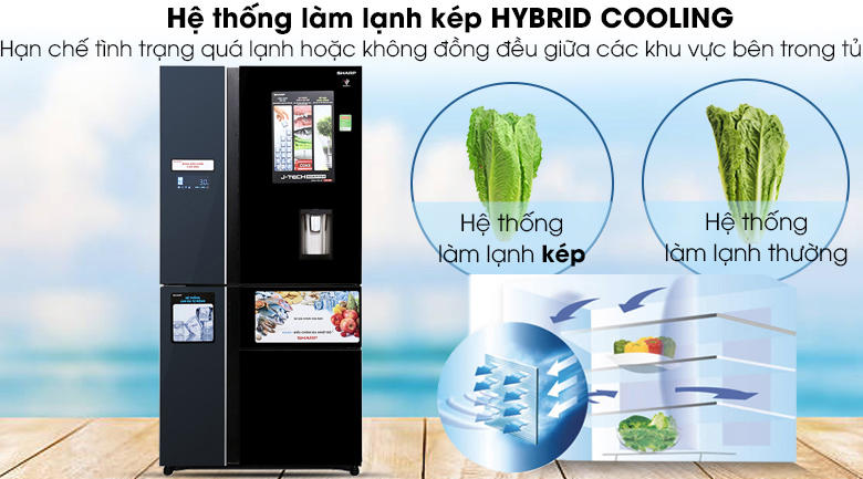 Hệ thống làm lạnh kép - Tủ lạnh Sharp Inverter 665 lít SJ-F5X75VGW-BK