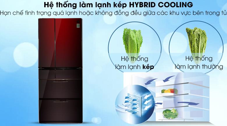 Hệ thống làm lạnh kép - Tủ lạnh Sharp Inverter 601 lít SJ-GF60A-R/T