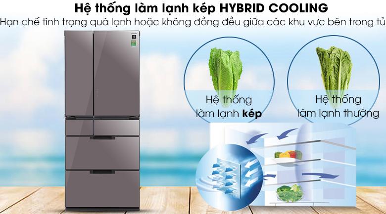 Hệ thống làm lạnh kép - Tủ lạnh Sharp Inverter 601 lít SJ-GF60A-T