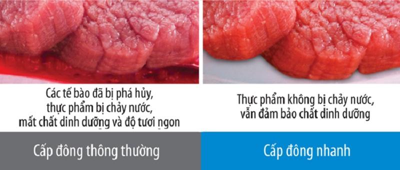 Bảo quản trọng vẹn dinh dưỡng cho thực phẩm