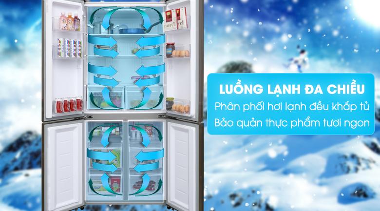 Luồng khí lạnh đa chiều - Tủ lạnh Aqua Inverter 516 lít AQR-IG525AM GB