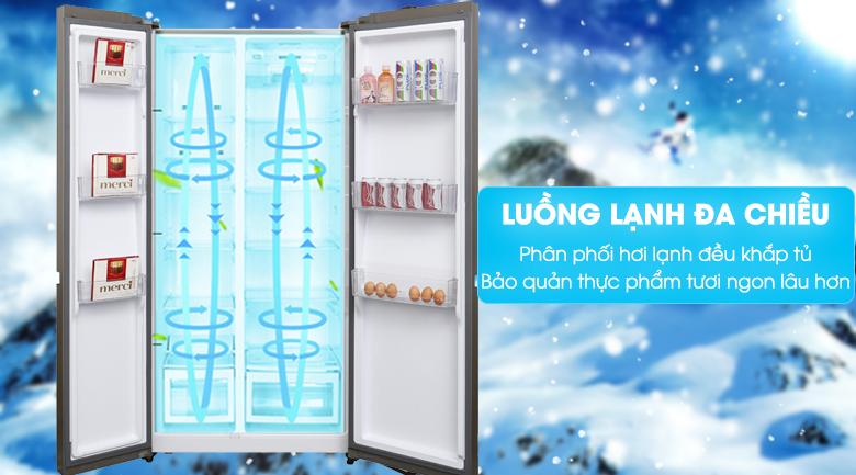 Luồng khí lạnh đa chiều - Tủ lạnh Aqua Inverter 565 lít AQR-IG585AS GS