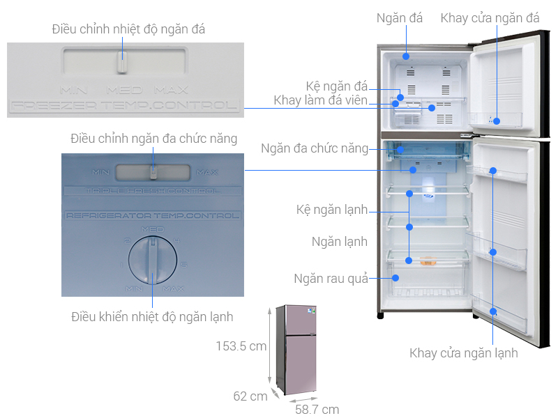 Thông số kỹ thuật Tủ lạnh AQUA Inverter 281 lít AQR-I287BN PS