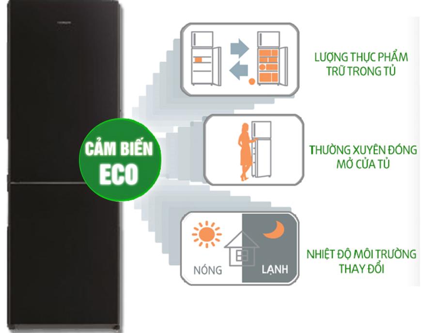 Công nghệ Inverter kết hợp cảm biến Eco tiết kiệm điện năng vô cùng hiệu quả