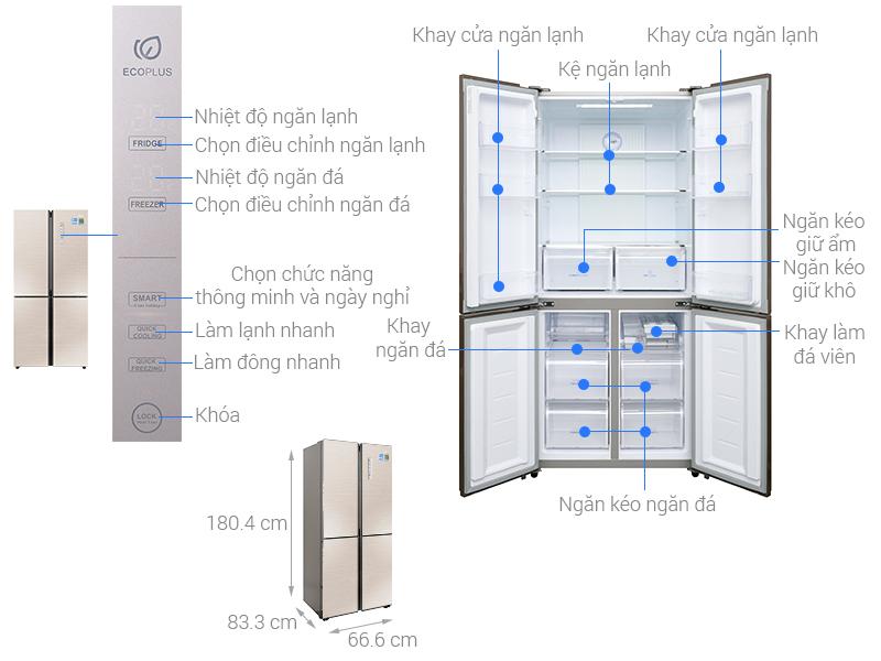 Thông số kỹ thuật Tủ lạnh Aqua Inverter 516 lít AQR-IG525AM GG