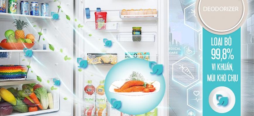 Công nghệ Deo Fresh khử sạch vi khuẩn và mùi hôi thực phẩm