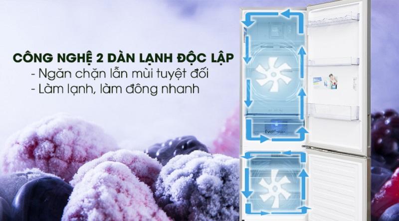 Công nghệ 2 dàn lạnh độc lập - Tủ lạnh Beko Inverter 375 lít RCNT375E50VZX