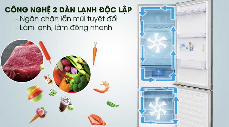 Công nghệ hai dàn lạnh độc lập - Tủ lạnh Beko Inverter 340 lít RCNT340E50VZX