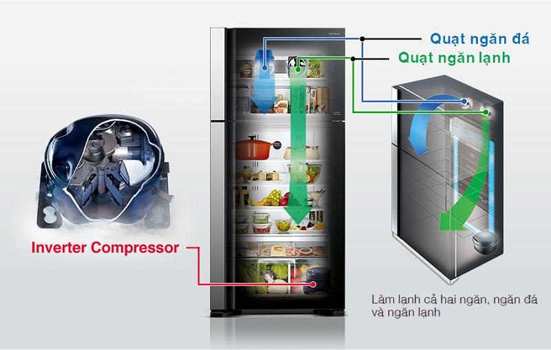 Tủ lạnh Hitachi 587 lít R-WB730PGV6X GBK – Công nghệ Inverter