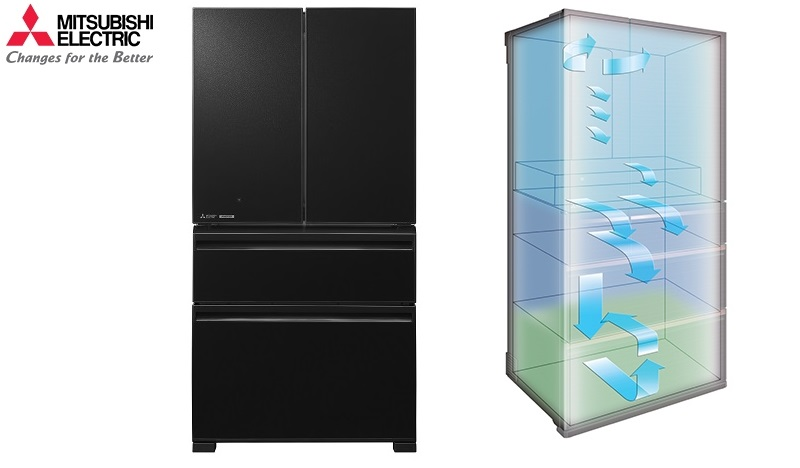 Công nghệ làm lạnh đa chiều, làm lạnh đến từng ngóc ngách trong tủ