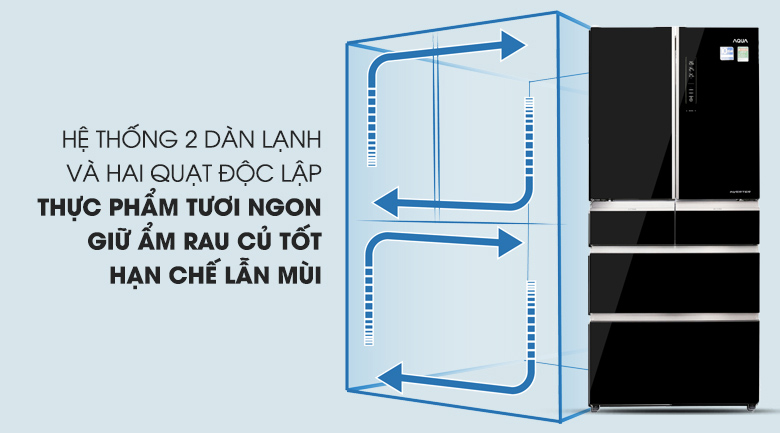 Hệ thống 2 dàn lạnh độc lập - Tủ lạnh Aqua Inverter 515 lít AQR-IG686AM