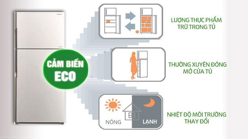 Công nghệ Inverter kết hợp cảm biến nhiệt ECO làm lạnh hiệu quả, tiết kiệm điện năng