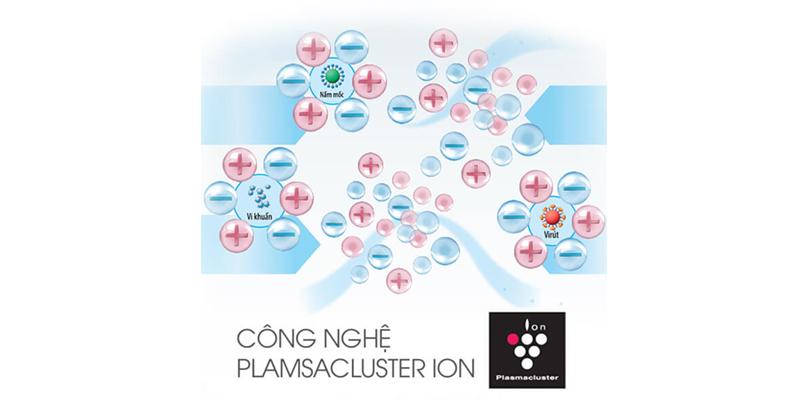Công nghệ Plasmacluster