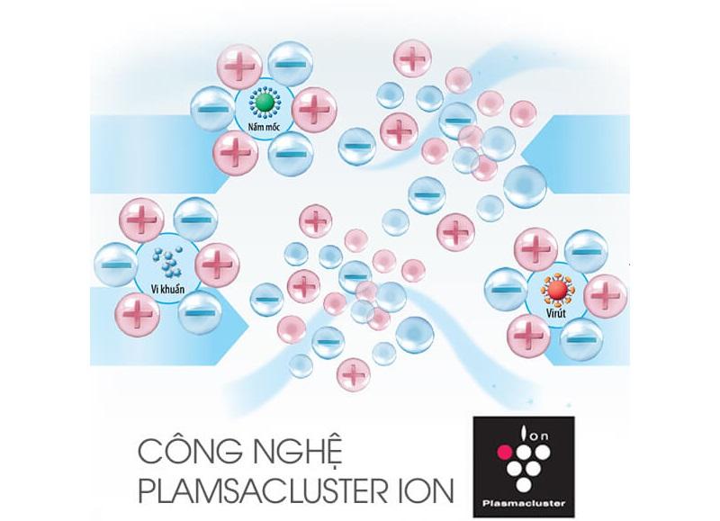 Tủ lạnh kháng khuẩn, khử mùi hiệu quả với công nghệ Plasmacluster Ion độc quyền