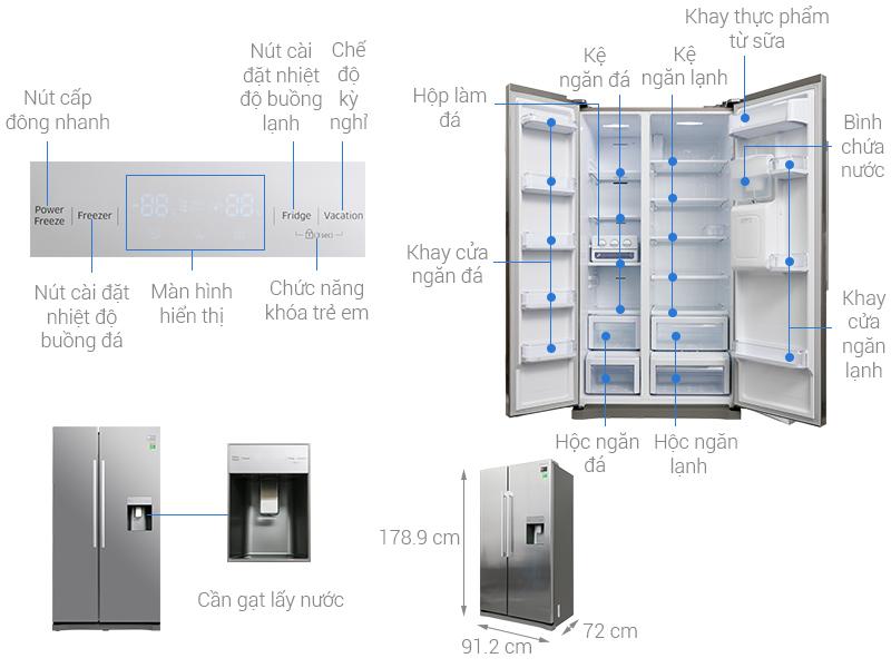 Thông số kỹ thuật Tủ lạnh Samsung Inverter 538 lít RS52N3303SL/SV