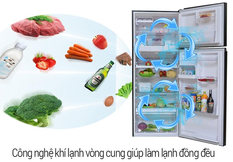 Thực phẩm được làm lạnh đồng đều và hiệu quả với luồng khí lạnh vòng cung