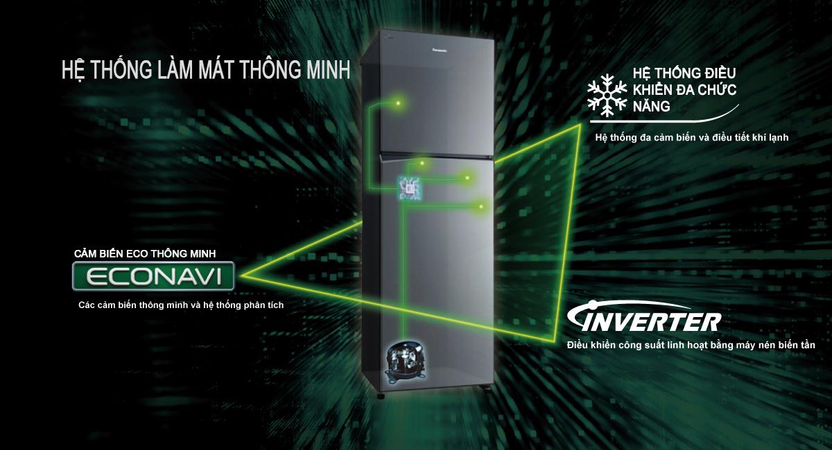 Tủ lạnh siêu tiết kiệm điện