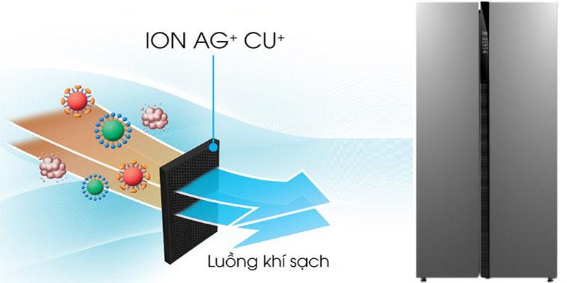 Bộ lọc Ag+Cu - Tủ lạnh Midea 530 lít MRC-690SS
