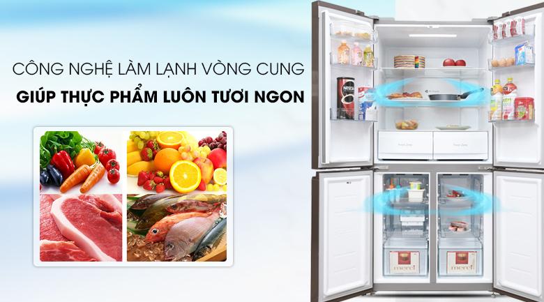 Tủ lạnh Midea MRC-626FWEIS - Làm lạnh vòng cung