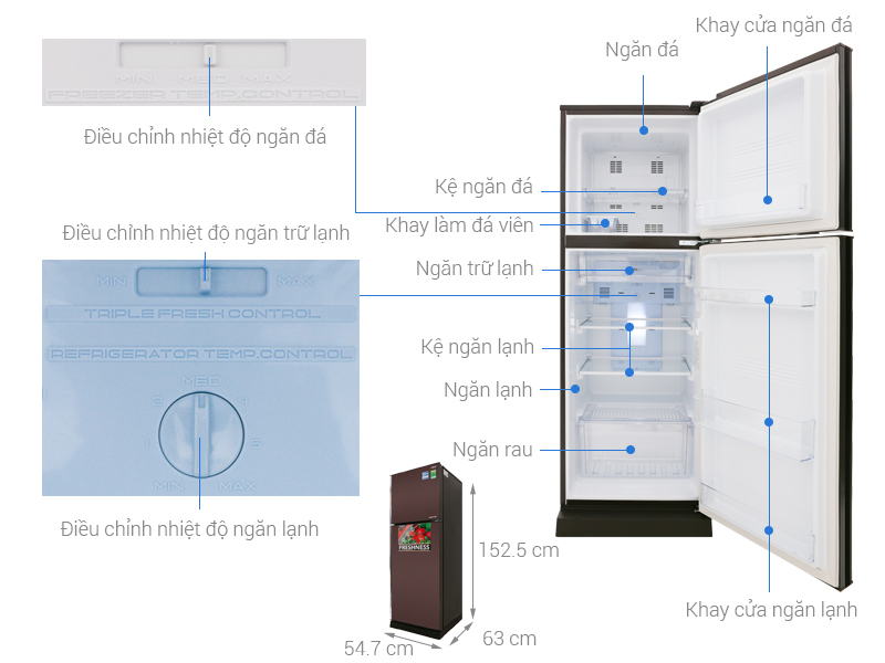 Thông số kỹ thuật Tủ lạnh Aqua Inverter 226 lít AQR-I247BN (DC)