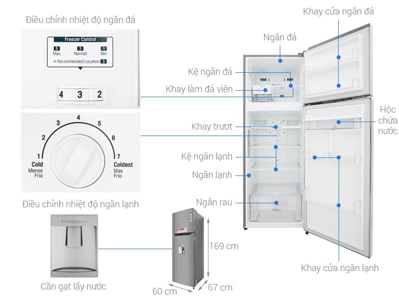 Thông số kỹ thuật Tủ lạnh LG Inverter 315 lít GN-D315PS