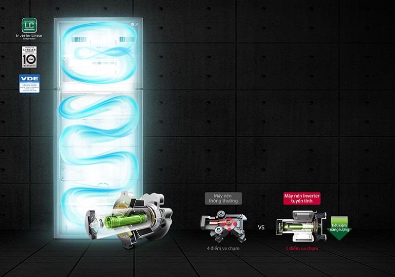 Công nghệ Linear Inverter - Tủ lạnh LG Inverter 393 lít GN-D422PS