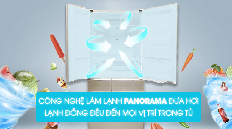 Công nghệ Panorama - Tủ lạnh Panasonic Inverter 589 lít NR-F603GT-N2