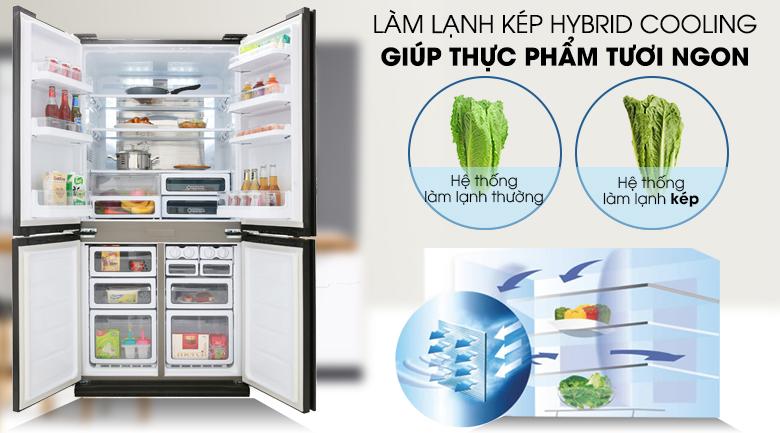 Hệ thống làm lạnh Hybrid Cooling - Tủ lạnh Sharp Inverter 605 lít SJ-FX688VG-BK
