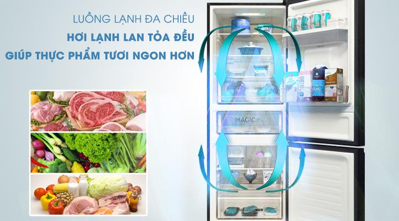 Công nghệ làm lạnh đa chiều - Tủ lạnh Aqua 288 lít AQR-IW338EB