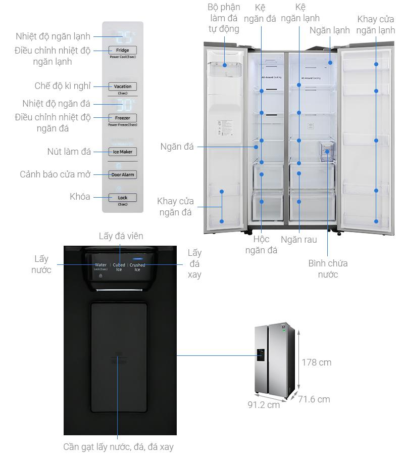 Thông số kỹ thuật Tủ lạnh Samsung Inverter 617 lít RS64R5101SL/SV