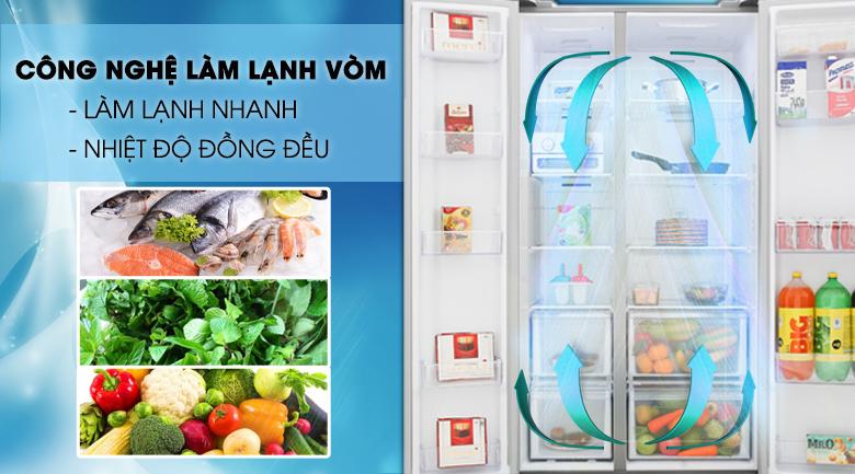 Công nghệ làm lạnh vòm - Tủ lạnh Samsung Inverter 647 lít RS62R5001M9/SV