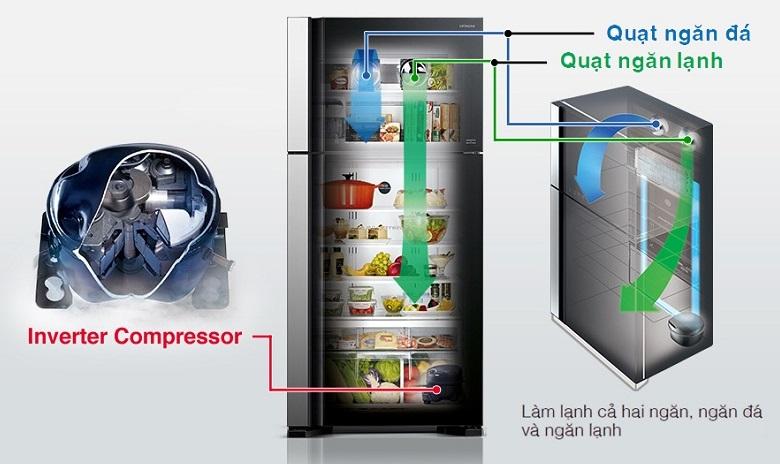 Công nghệ Inverter và hệ thống quạt kép - Tủ lạnh Hitachi Inverter 339 lít R-FG450PGV8 GBK