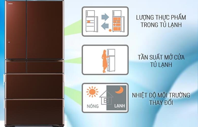 Cảm biến Eco - Tủ lạnh Hitachi Inverter 657 lít R-G620GV XT