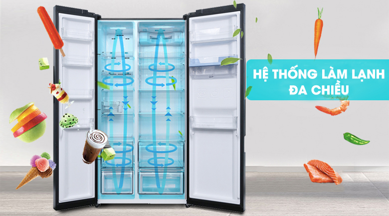 Công nghệ làm lạnh đa chiều - Tủ lạnh AQUA Inverter 576 lít AQR-IG696FS GB