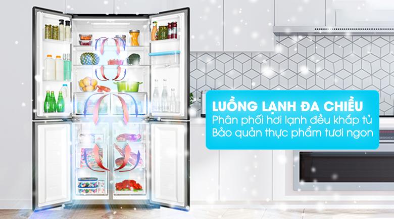 Luồng khí lạnh đa chiều làm lạnh hợp lý và đồng đều - Tủ lạnh Aqua Inverter 456 lít AQR-IGW525EM GB