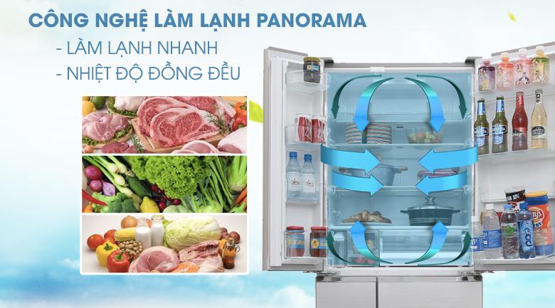 Công nghệ Panorama - Tủ lạnh Panasonic Inverter 642 lít NR-F654GT-X2