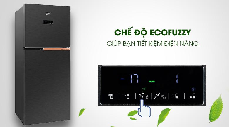 Chế độ EcoFuzzy