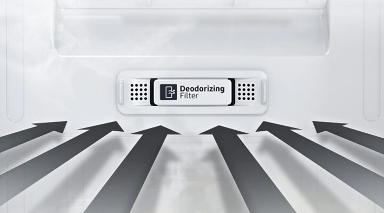 Bộ lọc than hoạt tính Deodorizer