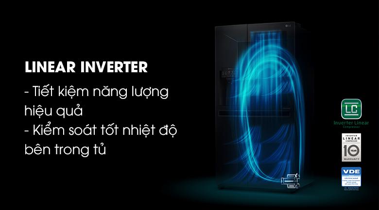 Công nghệ Linear Inverter tiết kiệm điện tối ưu