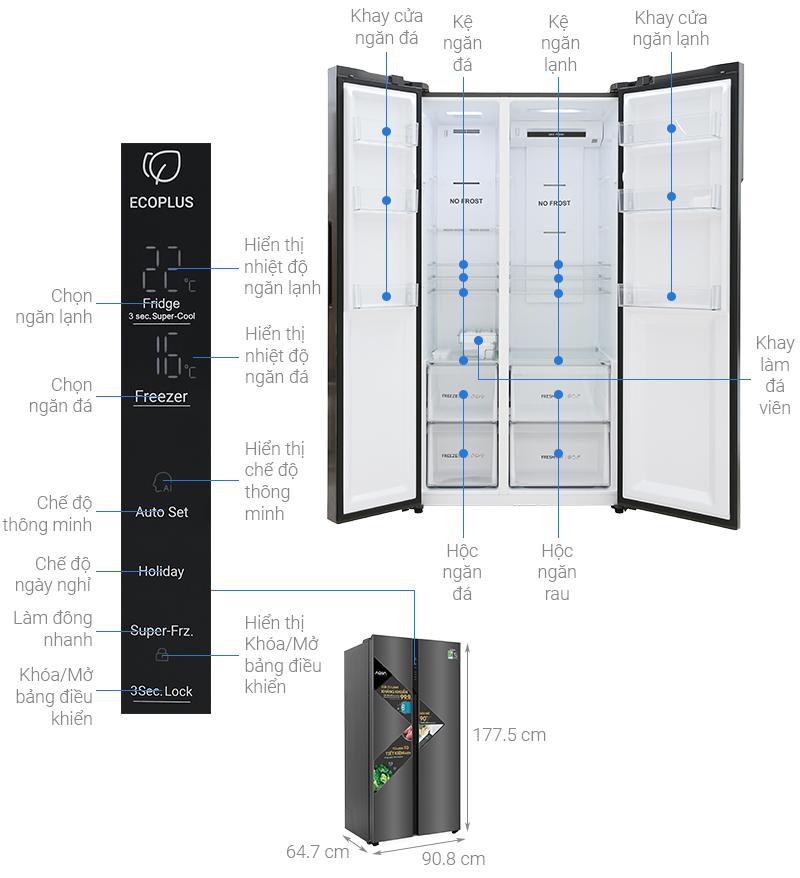 Thông số kỹ thuật Tủ lạnh Aqua Inverter 541 lít AQR-S541XA(BL)