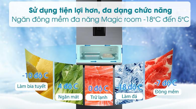 Tủ lạnh Aqua Inverter 292 lít AQR-B348MA(FB) - Magic room
