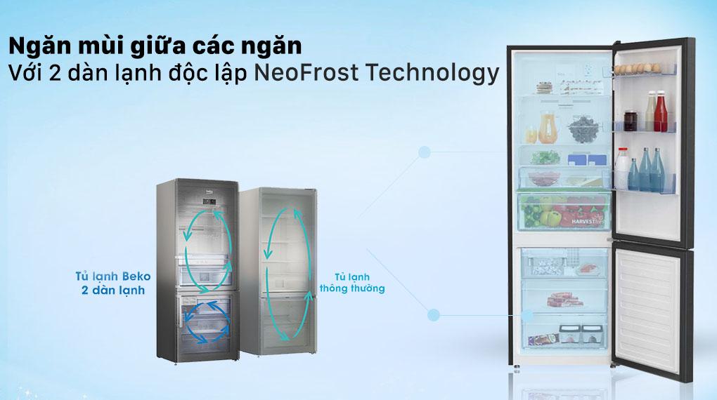 Ngăn mùi giữa các ngăn với 2 dàn lạnh độc lập NeoFrost Technology
