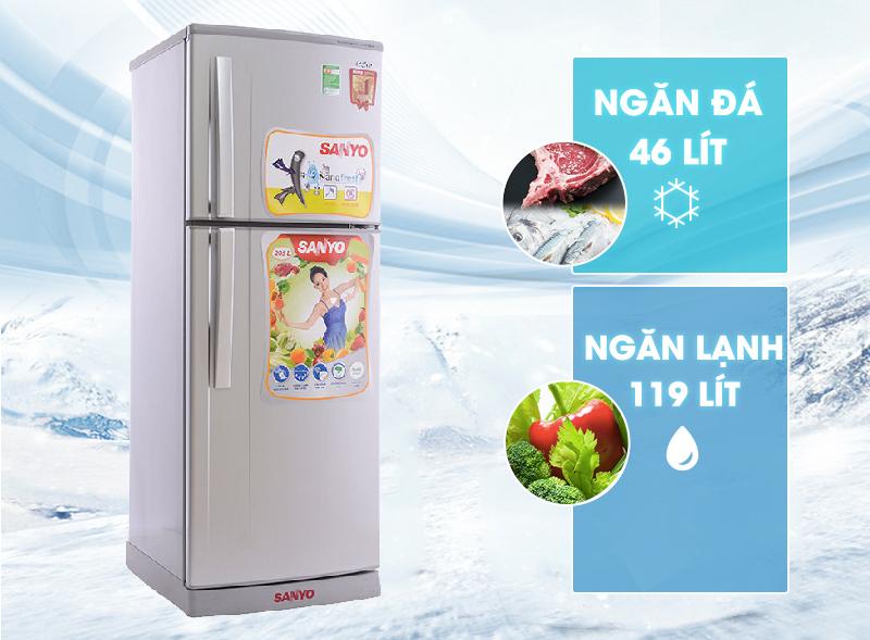 Tủ lạnh dung tích nhỏ, phù hợp với gia đình ít thành viên