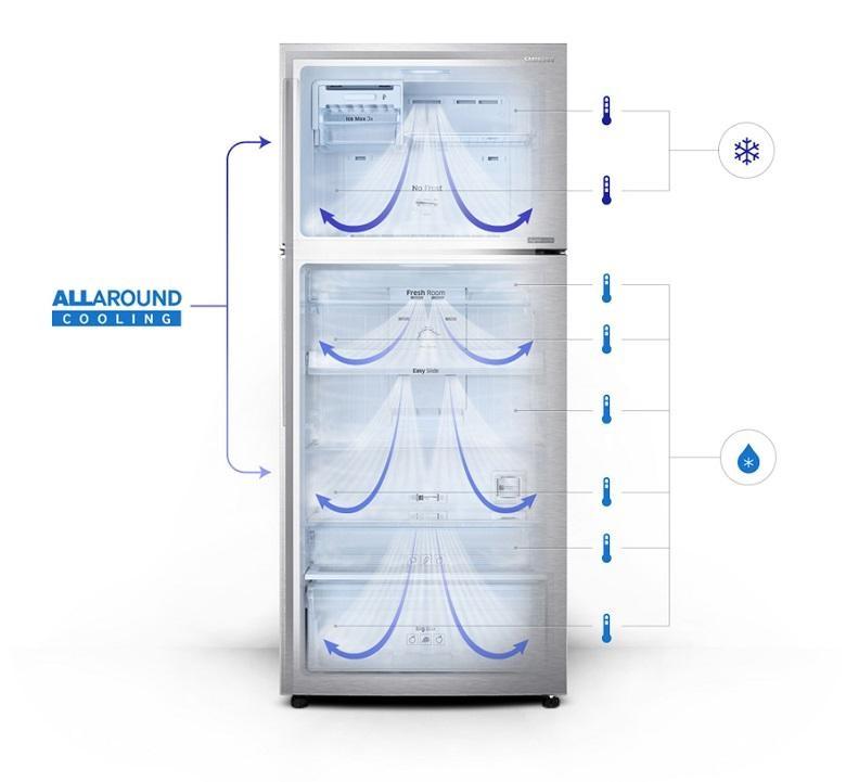 Công nghệ làm lạnh All Around Cooling giúp bảo quản thực phẩm lâu hơn