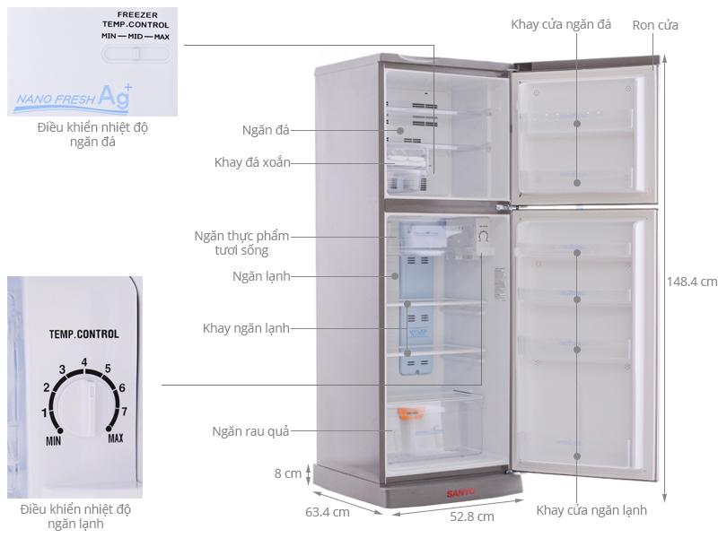 Thông số kỹ thuật Tủ lạnh Sanyo 207 lít SR-U21MN