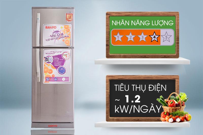 Tủ lạnh thông thường nhưng tiết kiệm điện
