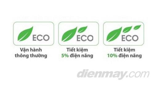 Eco Mode tiết kiệm điện năng