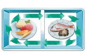 Công nghệ làm lạnh đa chiều bảo quản thực phẩm